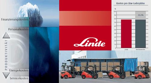 Linde-Das Ganze sehen