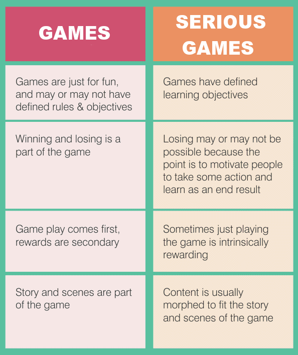 gamesvsseriousgames