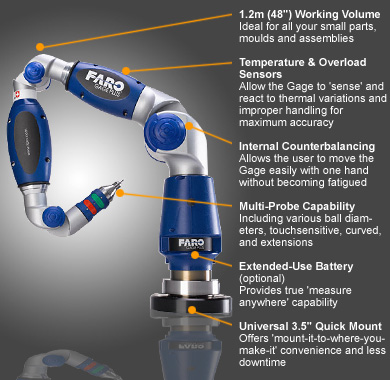 Faro And Leica Laser Tracker Hire Subcontract Measuring