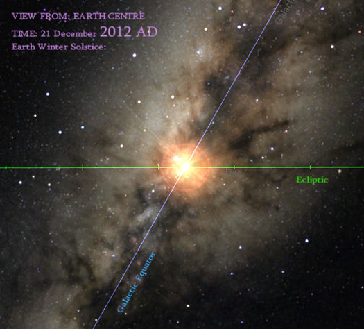 pzz1 MilkyWay2012525 Photon Belt Alignment, Our Physical Bodies, Upcoming Events & Videos...
